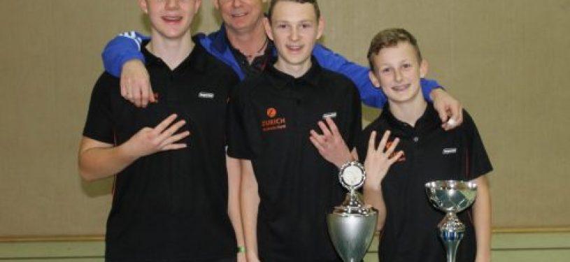 Jugendpokal-Erfolge